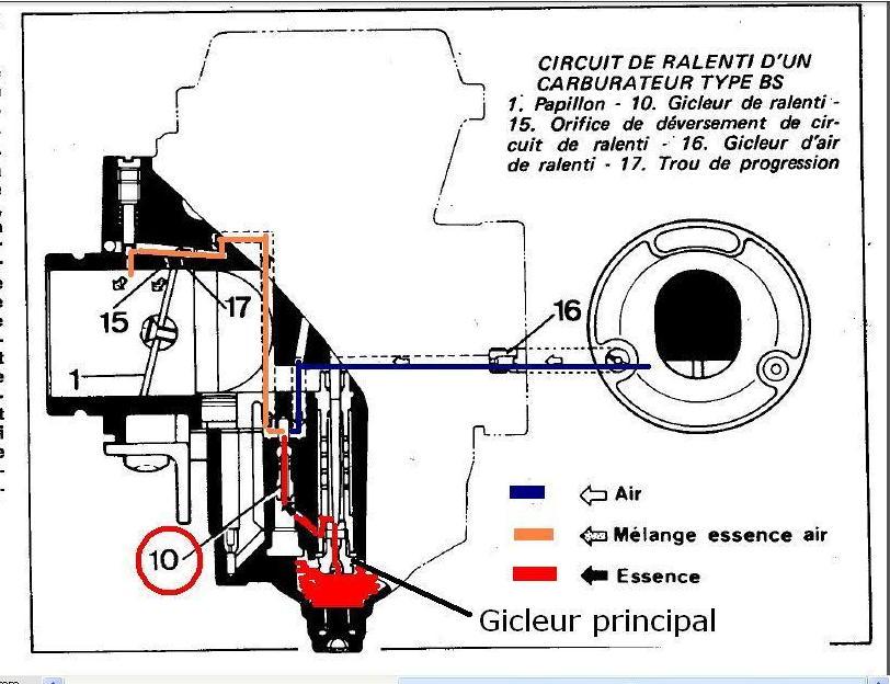 circuitralentiA3.JPG