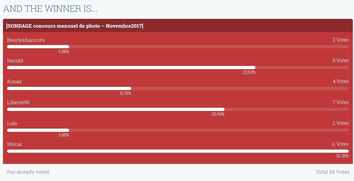 sondage-Nov17.JPG